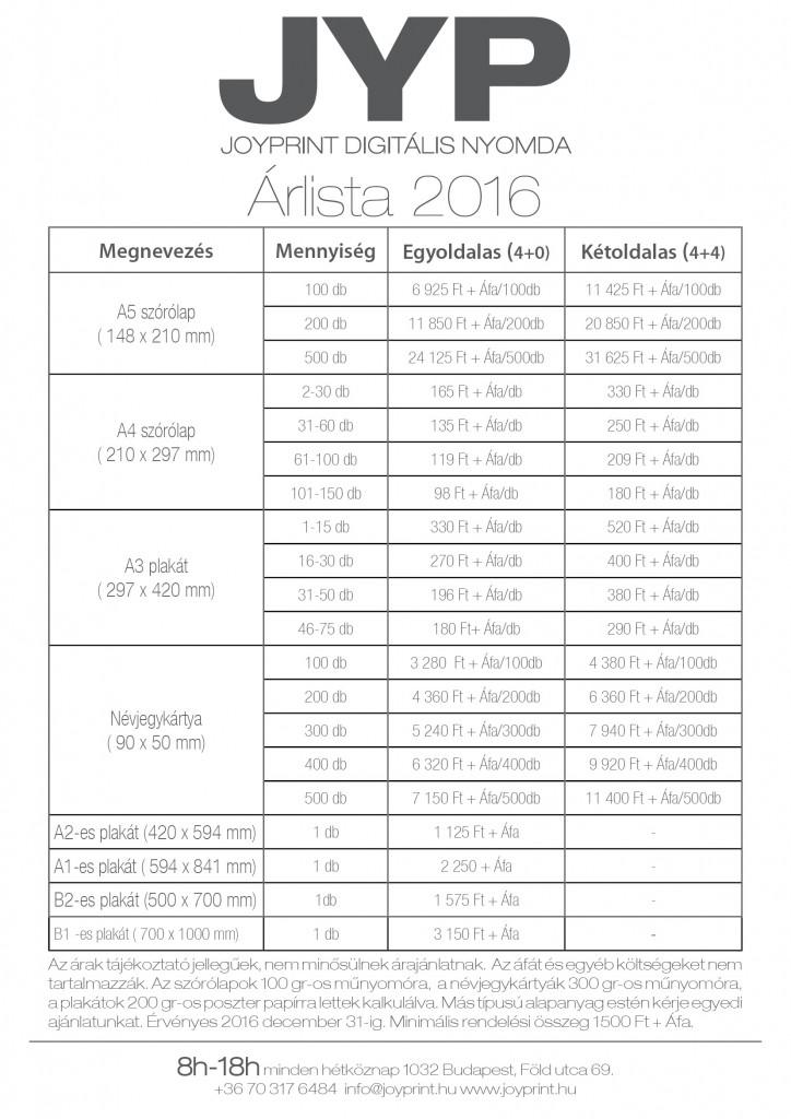 arlista_2016